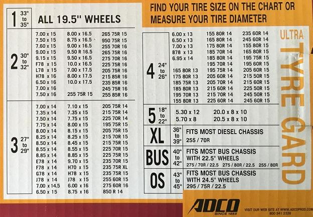 Wheels-TireCovers-TyreGardChart