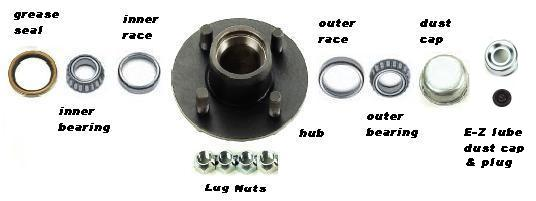 Hub kit for 2,000 lb axles.